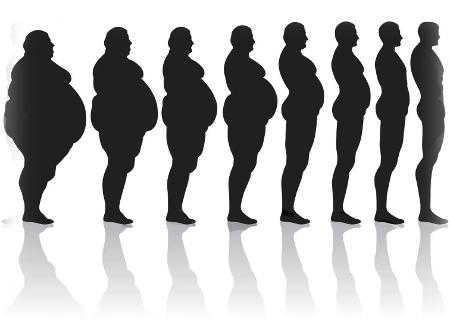 Как избавиться от лишнего веса и быстро похудеть
